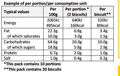 food labels explainer for cholesterol diet
